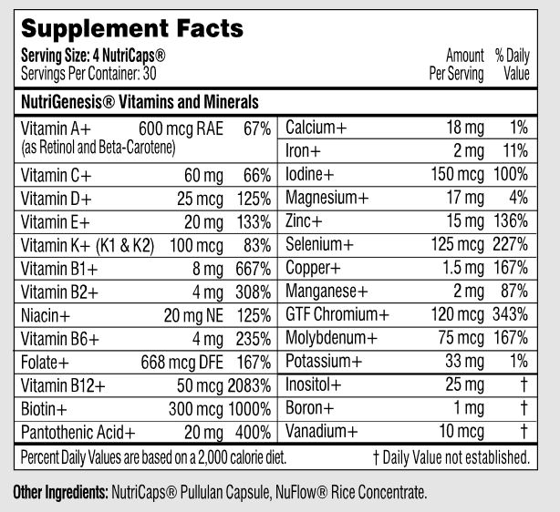 Nutrigenesis Mens Multi Ingredients