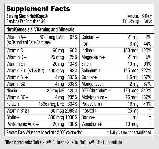 Nutrigenesis Womens Multi Ingredients